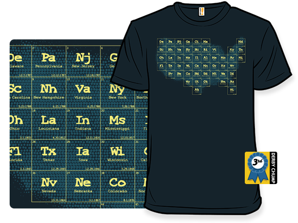 Periodic Table Of The States