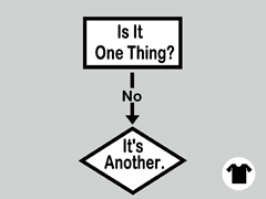 Flow Chart of Life