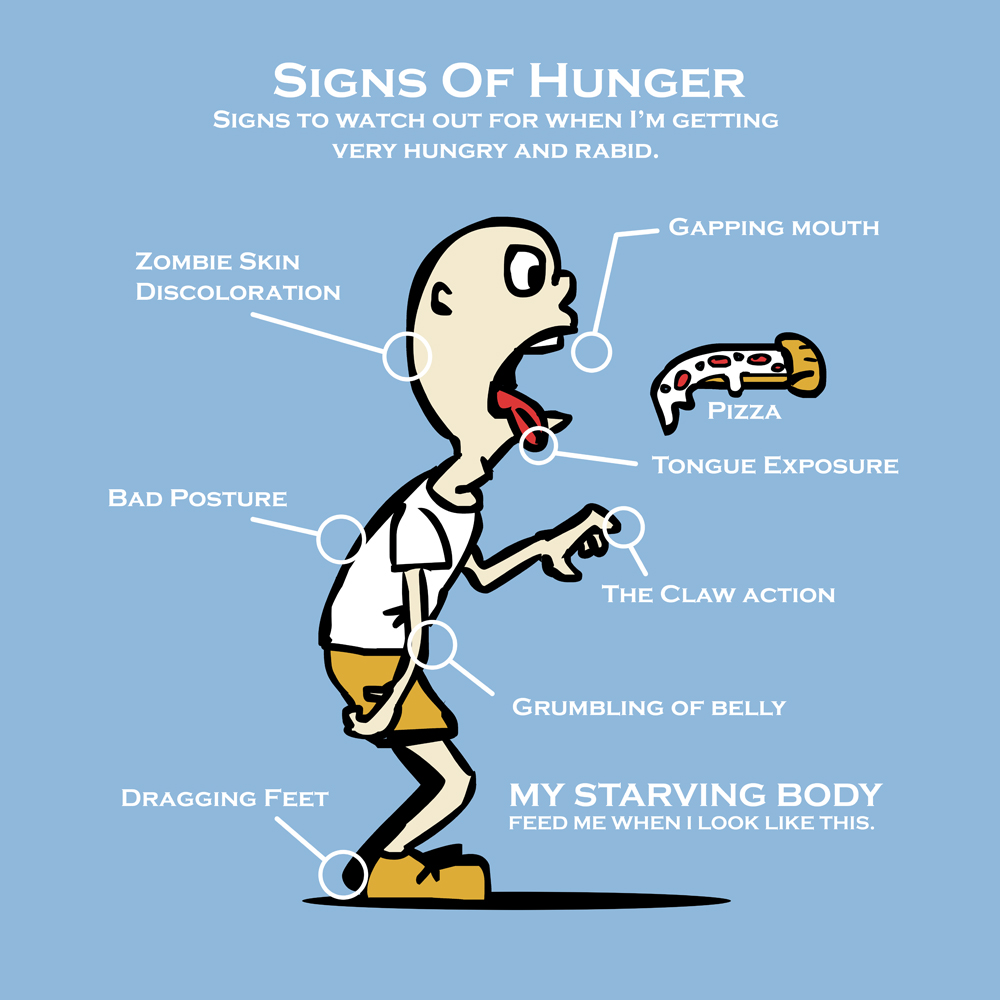 Signs of Hunger