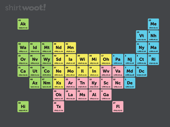 Periodic table of america new designs from the shirtoff urtaz Gallery