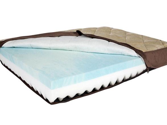 Best Memory Foam Beds