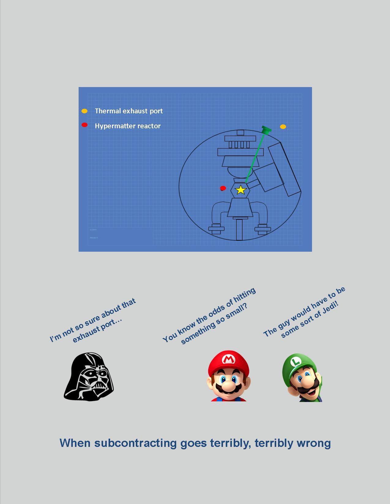 Mario Bros Subcontracting