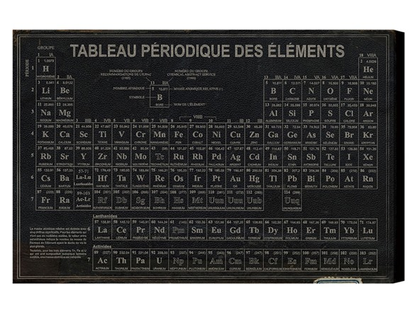 Hatcher ethan 39 tableau periodique 39 canvas art for B tableau periodique
