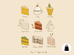 Types of Cake Tote