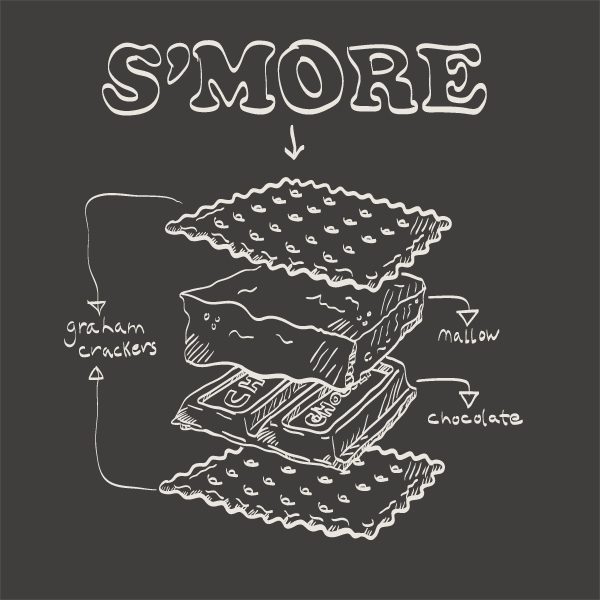 S'more Teardown