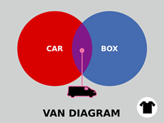 Van Diagram Remix