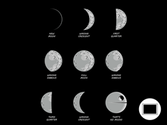 Know Your Moons Poster