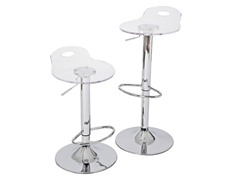 RST Living Clear Acrylic Barstool - 2 Pk
