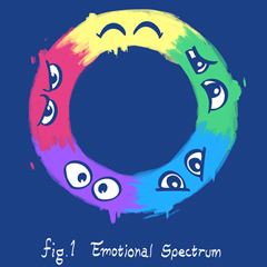 My Emotional Spectrum