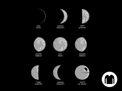 Know Your Moons LS Tee