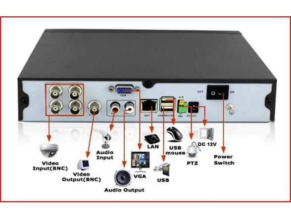zmodo 8 channel dvr security system manual