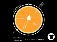 Math + Pumpkin = Pi