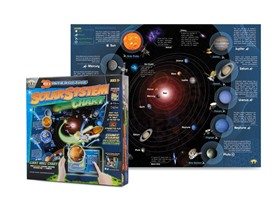3D Interactive Solar System Fabric Chart