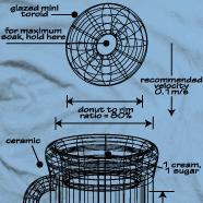 Dunkin' Blueprint