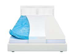 Gel or Foam Topper with Cover-5 Sizes
