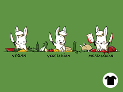 Meatatarian
