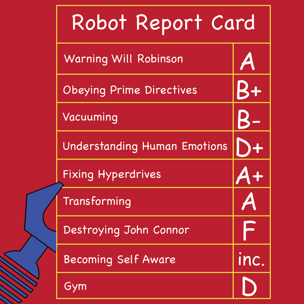 Robot Report Card