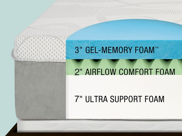The Ultimate Guide To Gel Memory Foam Mattress