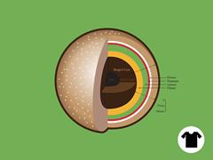 Burger's Inner Core