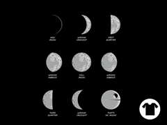 Know Your Moons