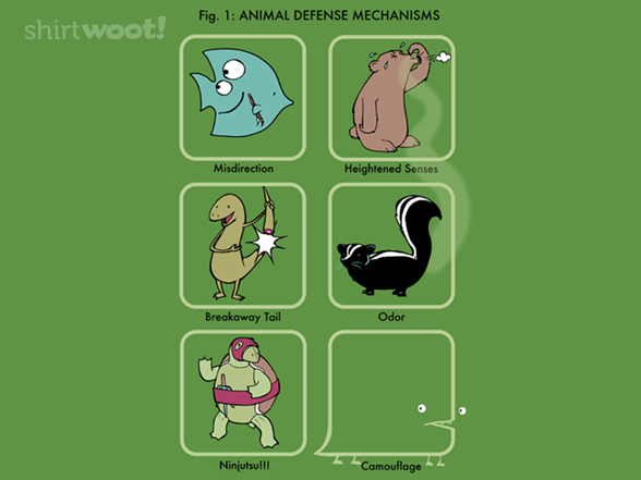 animal defenses In this eight-week module, students explore animal defense mechanisms they build proficiency in writing an informative piece, examining the defense mechanisms of one specific animal about which they build expertise.