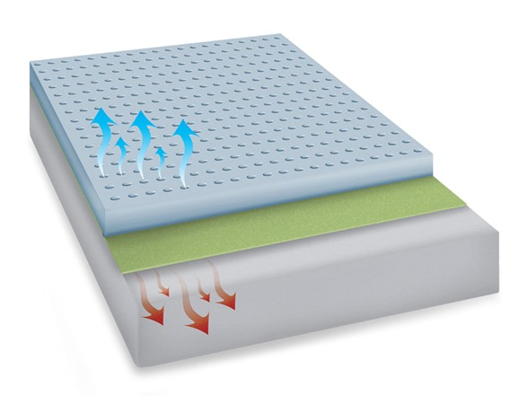 Coolest Sleeping Memory Foam Mattress 8in Memory Foam Mattress (4 Sizes) - Home & Kitchen