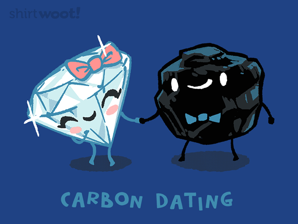 Carbon dating animaatiot