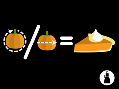 Easiest Thanksgiving Recipe Apron