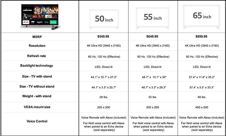 Element 4K Smart LED TV-Fire TV Edition