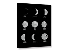 Know Your Moons (4 Sizes)